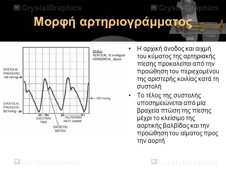 Μορφή αρτηριογράμματος Η αρχική άνοδος και αιχμή του κύματος της αρτηριακής πίεσης προκαλείται από την προώθηση του περιεχομένου της αριστερής κοιλίας
