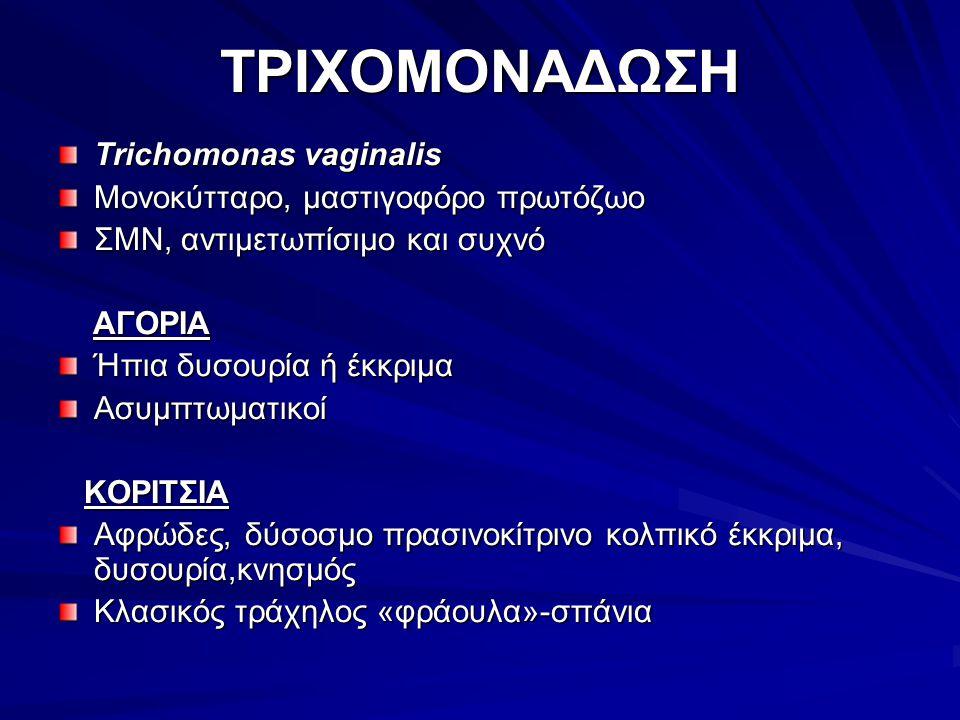 ΤΡΙΧΟΜΟΝΑΔΩΣΗ Trichomonas vaginalis Μονοκύτταρο, μαστιγοφόρο πρωτόζωο ΣΜΝ, αντιμετωπίσιμο και συχνό ΑΓΟΡΙΑ ΑΓΟΡΙΑ Ήπια δυσουρία ή έκκριμα Ασυμπτωματικοί ΚΟΡΙΤΣΙΑ ΚΟΡΙΤΣΙΑ Αφρώδες, δύσοσμο πρασινοκίτρινο κολπικό έκκριμα, δυσουρία,κνησμός Κλασικός τράχηλος «φράουλα»-σπάνια