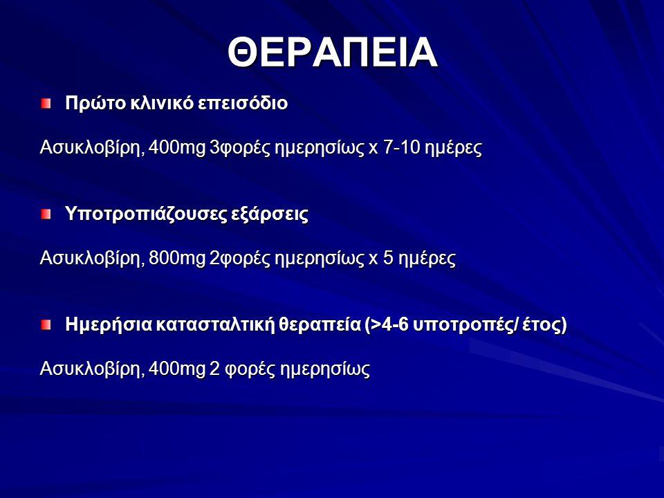 ΘΕΡΑΠΕΙΑ Πρώτο κλινικό επεισόδιο Ασυκλοβίρη, 400mg 3φορές ημερησίως x 7-10 ημέρες Υποτροπιάζουσες εξάρσεις Ασυκλοβίρη, 800mg 2φορές ημερησίως x 5 ημέρες Ημερήσια κατασταλτική θεραπεία (>4-6 υποτροπές/ έτος) Ασυκλοβίρη, 400mg 2 φορές ημερησίως