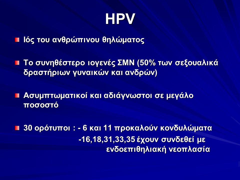 ΗPV Ιός του ανθρώπινου θηλώματος Το συνηθέστερο ιογενές ΣΜΝ (50% των σεξουαλικά δραστήριων γυναικών και ανδρών) Ασυμπτωματικοί και αδιάγνωστοι σε μεγά