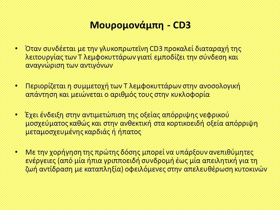 Μουρομονάμπη - CD3 Όταν συνδέεται με την γλυκοπρωτεϊνη CD3 προκαλεί διαταραχή της λειτουργίας των Τ λεμφοκυττάρων γιατί εμποδίζει την σύνδεση και αναγ