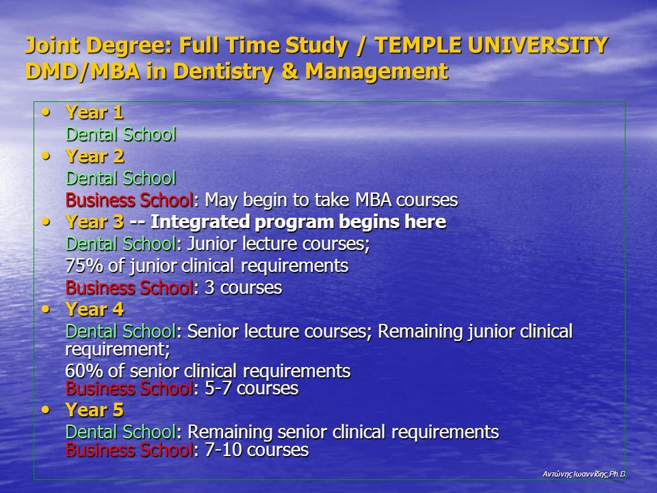 Αντώνης Ιωαννίδης,Ph.D. Joint Degree: Full Time Study / TEMPLE UNIVERSITY DMD/MBA in Dentistry & Management Year 1 Year 1 Dental School Year 2 Year 2