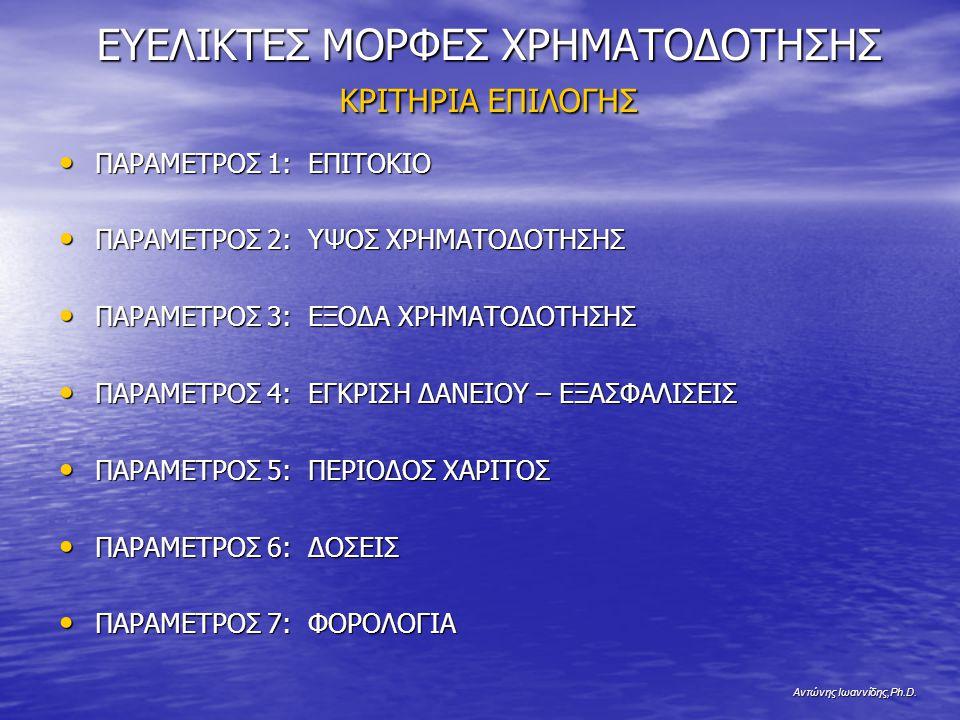 Αντώνης Ιωαννίδης,Ph.D. ΕΥΕΛΙΚΤΕΣ ΜΟΡΦΕΣ ΧΡΗΜΑΤΟΔΟΤΗΣΗΣ ΚΡΙΤΗΡΙΑ ΕΠΙΛΟΓΗΣ ΠΑΡΑΜΕΤΡΟΣ 1: ΕΠΙΤΟΚΙΟ ΠΑΡΑΜΕΤΡΟΣ 1: ΕΠΙΤΟΚΙΟ ΠΑΡΑΜΕΤΡΟΣ 2: ΥΨΟΣ ΧΡΗΜΑΤΟΔΟΤΗ