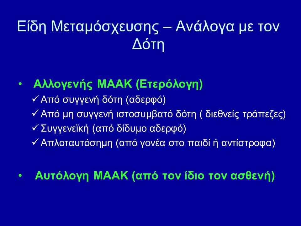 Αλλογενής ΜΑΑΚ (Ετερόλογη) Από συγγενή δότη (αδερφό) Από μη συγγενή ιστοσυμβατό δότη ( διεθνείς τράπεζες) Συγγενεϊκή (από δίδυμο αδερφό) Απλοταυτόσημη