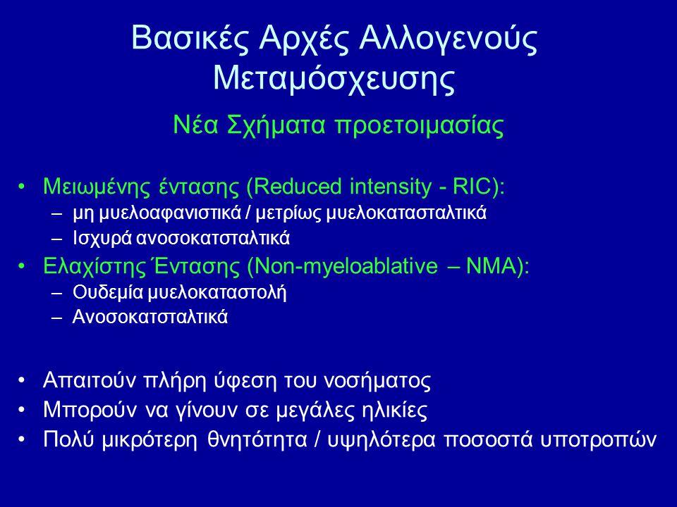 Νέα Σχήματα προετοιμασίας Μειωμένης έντασης (Reduced intensity - RIC): –μη μυελοαφανιστικά / μετρίως μυελοκατασταλτικά –Ισχυρά ανοσοκατσταλτικά Ελαχίσ