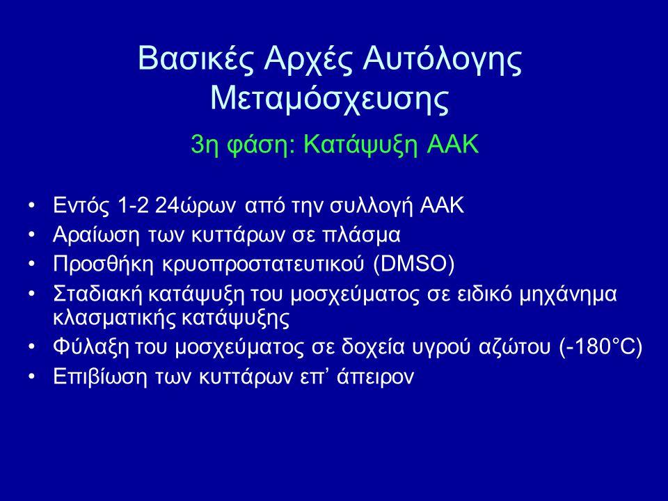 3η φάση: Κατάψυξη ΑΑΚ Εντός 1-2 24ώρων από την συλλογή ΑΑΚ Αραίωση των κυττάρων σε πλάσμα Προσθήκη κρυοπροστατευτικού (DMSO) Σταδιακή κατάψυξη του μοσ