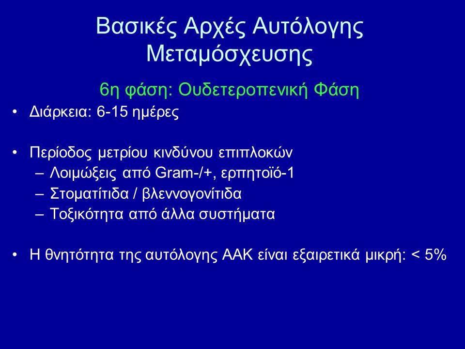 6η φάση: Ουδετεροπενική Φάση Διάρκεια: 6-15 ημέρες Περίοδος μετρίου κινδύνου επιπλοκών –Λοιμώξεις από Gram-/+, ερπητοϊό-1 –Στοματίτιδα / βλεννογονίτιδ