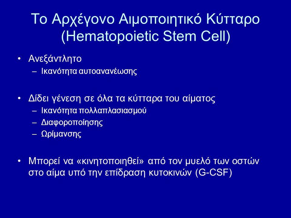 Στις αιματολογικές κακοήθειες υφίσταται συσχέτιση των δόσεων χημειοθεραπείας (ΧΘΠ) / ακτινοθεραπείας (ΑΚΘ) με την κλινική ανταπόκριση Αδυναμία εντατικοποίησης δόσεων λόγω μη αναστρέψιμης αιματολογικής τοξικότητας Αυτόλογη Μεταμόσχευση