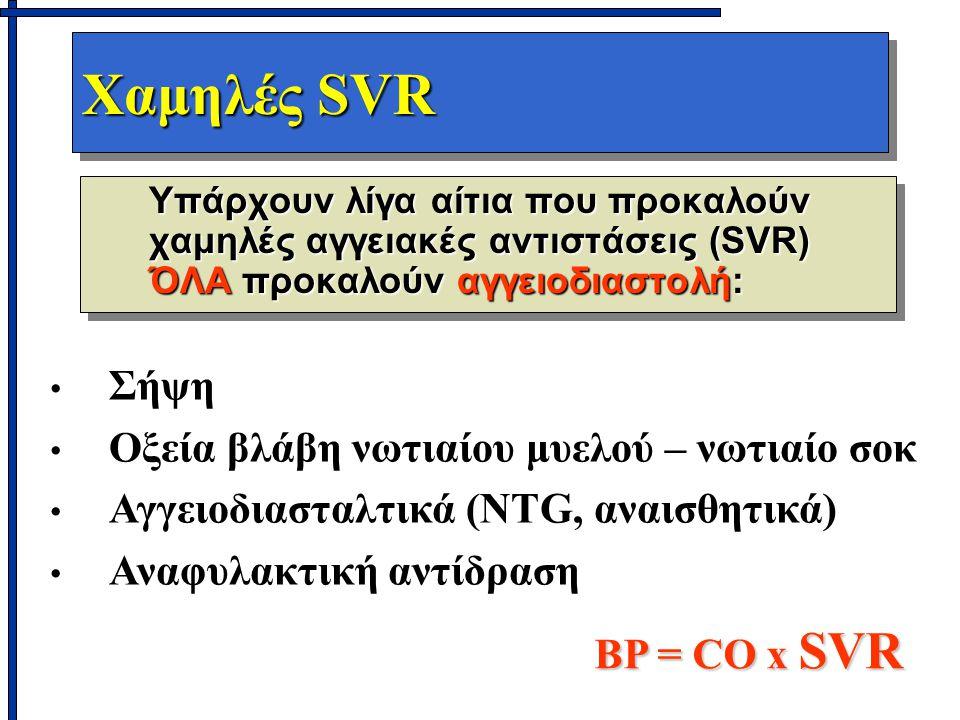 Χαμηλές SVR Υπάρχουν λίγα αίτια που προκαλούν χαμηλές αγγειακές αντιστάσεις (SVR) ΌΛΑ προκαλούν αγγειοδιαστολή: Σήψη Οξεία βλάβη νωτιαίου μυελού – νωτιαίο σοκ Αγγειοδιασταλτικά (NTG, αναισθητικά) Αναφυλακτική αντίδραση BP = CO x SVR