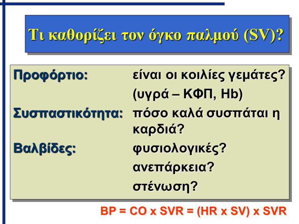 Τι καθορίζει τον όγκο παλμού (SV)? Προφόρτιο: είναι οι κοιλίες γεμάτες? (υγρά – ΚΦΠ, Hb) Συσπαστικότητα:πόσο καλά συσπάται η καρδιά? Βαλβίδες: φυσιολο