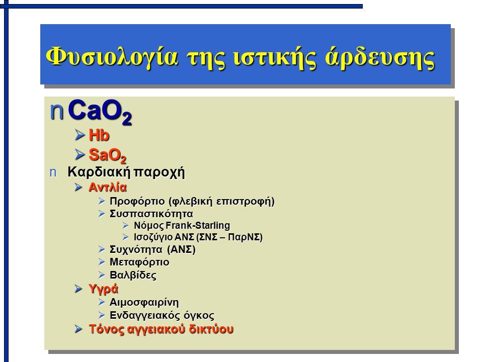 Φυσιολογία της ιστικής άρδευσης nCaO 2  Hb  SaO 2 nΚαρδιακή παροχή  Αντλία  Προφόρτιο (φλεβική επιστροφή)  Συσπαστικότητα  Νόμος Frank-Starling  Ισοζύγιο ΑΝΣ (ΣΝΣ – ΠαρΝΣ)  Συχνότητα (ΑΝΣ)  Μεταφόρτιο  Βαλβίδες  Υγρά  Αιμοσφαιρίνη  Ενδαγγειακός όγκος  Τόνος αγγειακού δικτύου nCaO 2  Hb  SaO 2 nΚαρδιακή παροχή  Αντλία  Προφόρτιο (φλεβική επιστροφή)  Συσπαστικότητα  Νόμος Frank-Starling  Ισοζύγιο ΑΝΣ (ΣΝΣ – ΠαρΝΣ)  Συχνότητα (ΑΝΣ)  Μεταφόρτιο  Βαλβίδες  Υγρά  Αιμοσφαιρίνη  Ενδαγγειακός όγκος  Τόνος αγγειακού δικτύου