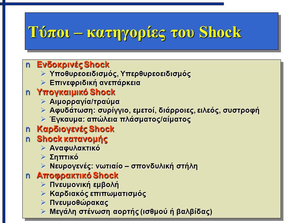 Τύποι – κατηγορίες του Shock nΕνδοκρινές Shock  Υποθυρεοειδισμός, Υπερθυρεοειδισμός  Επινεφριδική ανεπάρκεια nΥπογκαιμικό Shock  Αιμορραγία/τραύμα  Αφυδάτωση: συρίγγιο, εμετοί, διάρροιες, ειλεός, συστροφή  Έγκαυμα: απώλεια πλάσματος/αίματος nΚαρδιογενές Shock nShock κατανομής  Αναφυλακτικό  Σηπτικό  Νευρογενές: νωτιαίο – σπονδυλική στήλη nΑποφρακτικό Shock  Πνευμονική εμβολή  Καρδιακός επιπωματισμός  Πνευμοθώρακας  Μεγάλη στένωση αορτής (ισθμού ή βαλβίδας) nΕνδοκρινές Shock  Υποθυρεοειδισμός, Υπερθυρεοειδισμός  Επινεφριδική ανεπάρκεια nΥπογκαιμικό Shock  Αιμορραγία/τραύμα  Αφυδάτωση: συρίγγιο, εμετοί, διάρροιες, ειλεός, συστροφή  Έγκαυμα: απώλεια πλάσματος/αίματος nΚαρδιογενές Shock nShock κατανομής  Αναφυλακτικό  Σηπτικό  Νευρογενές: νωτιαίο – σπονδυλική στήλη nΑποφρακτικό Shock  Πνευμονική εμβολή  Καρδιακός επιπωματισμός  Πνευμοθώρακας  Μεγάλη στένωση αορτής (ισθμού ή βαλβίδας)