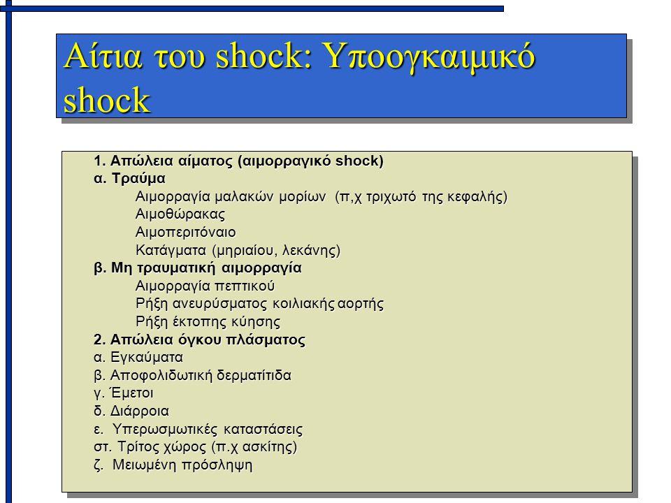 Αίτια του shock: Υποογκαιμικό shock 1. Απώλεια αίματος (αιμορραγικό shock) α. Τραύμα Αιμορραγία μαλακών μορίων (π,χ τριχωτό της κεφαλής) ΑιμοθώρακαςΑι