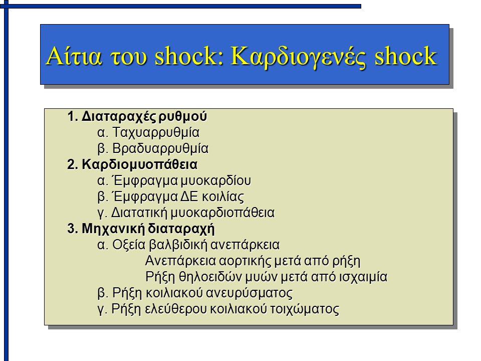 Αίτια του shock: Καρδιογενές shock 1. Διαταραχές ρυθμού α. Ταχυαρρυθμία β. Βραδυαρρυθμία 2. Καρδιομυοπάθεια α. Έμφραγμα μυοκαρδίου β. Έμφραγμα ΔΕ κοιλ