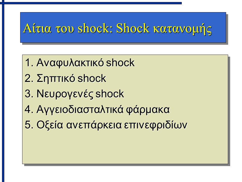 Αίτια του shock: Shock κατανομής 1. Αναφυλακτικό shock 2. Σηπτικό shock 3. Νευρογενές shock 4. Αγγειοδιασταλτικά φάρμακα 5. Οξεία ανεπάρκεια επινεφριδ