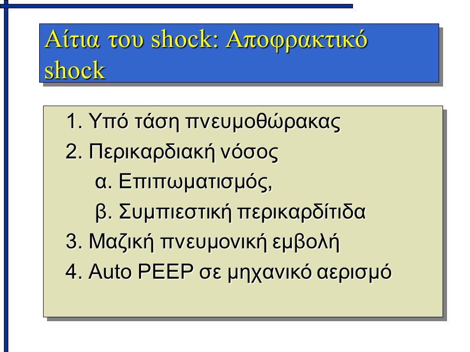 Αίτια του shock: Αποφρακτικό shock 1. Υπό τάση πνευμοθώρακας 2. Περικαρδιακή νόσος α. Επιπωματισμός, β. Συμπιεστική περικαρδίτιδα 3. Μαζική πνευμονική