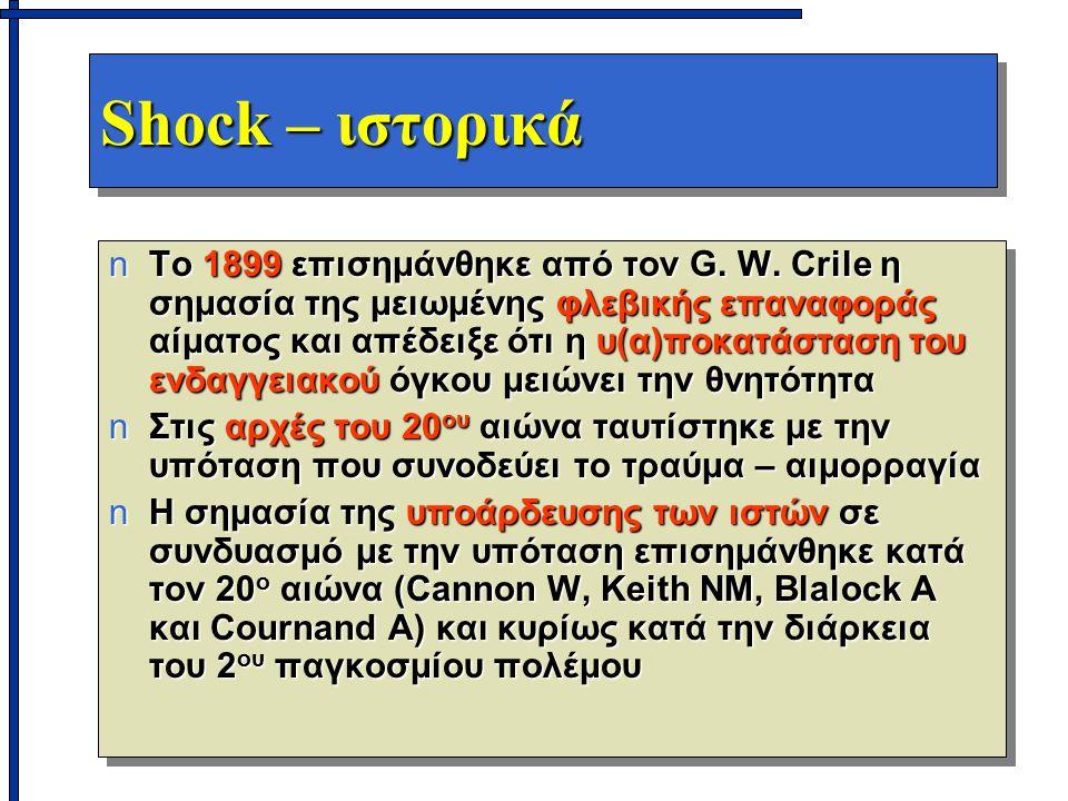 Shock – ιστορικά nΤο 1899 επισημάνθηκε από τον G. W. Crile η σημασία της μειωμένης φλεβικής επαναφοράς αίματος και απέδειξε ότι η υ(α)ποκατάσταση του