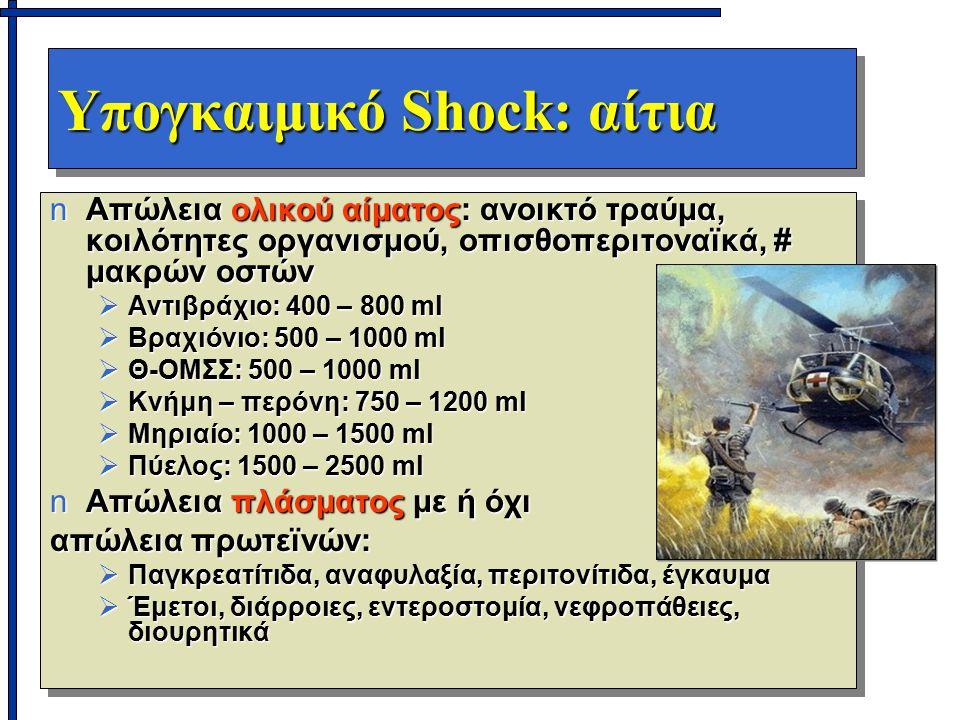 Υπογκαιμικό Shock: αίτια nΑπώλεια ολικού αίματος: ανοικτό τραύμα, κοιλότητες οργανισμού, οπισθοπεριτοναϊκά, # μακρών οστών  Αντιβράχιο: 400 – 800 ml  Βραχιόνιο: 500 – 1000 ml  Θ-ΟΜΣΣ: 500 – 1000 ml  Κνήμη – περόνη: 750 – 1200 ml  Μηριαίο: 1000 – 1500 ml  Πύελος: 1500 – 2500 ml nΑπώλεια πλάσματος με ή όχι απώλεια πρωτεϊνών:  Παγκρεατίτιδα, αναφυλαξία, περιτονίτιδα, έγκαυμα  Έμετοι, διάρροιες, εντεροστομία, νεφροπάθειες, διουρητικά nΑπώλεια ολικού αίματος: ανοικτό τραύμα, κοιλότητες οργανισμού, οπισθοπεριτοναϊκά, # μακρών οστών  Αντιβράχιο: 400 – 800 ml  Βραχιόνιο: 500 – 1000 ml  Θ-ΟΜΣΣ: 500 – 1000 ml  Κνήμη – περόνη: 750 – 1200 ml  Μηριαίο: 1000 – 1500 ml  Πύελος: 1500 – 2500 ml nΑπώλεια πλάσματος με ή όχι απώλεια πρωτεϊνών:  Παγκρεατίτιδα, αναφυλαξία, περιτονίτιδα, έγκαυμα  Έμετοι, διάρροιες, εντεροστομία, νεφροπάθειες, διουρητικά
