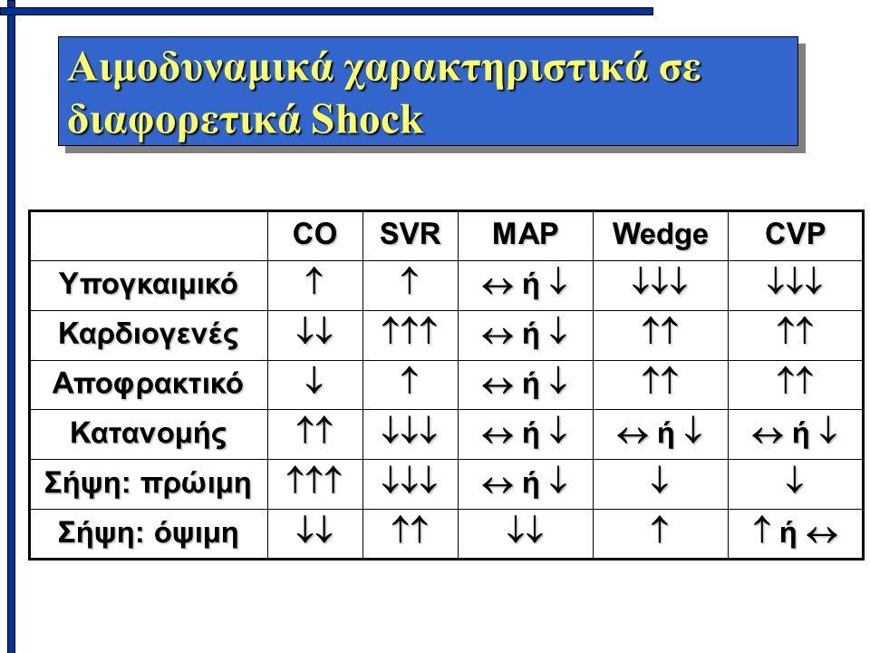 Αιμοδυναμικά χαρακτηριστικά σε διαφορετικά Shock  ή  ή  ή  ή  Σήψη: όψιμη   ή  ή  ή  ή  Σήψη: πρώιμη  ή  ή  ή  ή