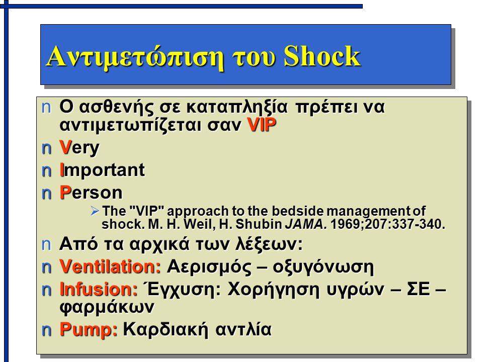 Αντιμετώπιση του Shock nΟ ασθενής σε καταπληξία πρέπει να αντιμετωπίζεται σαν VIP nVery nImportant nPerson  The VIP approach to the bedside management of shock.