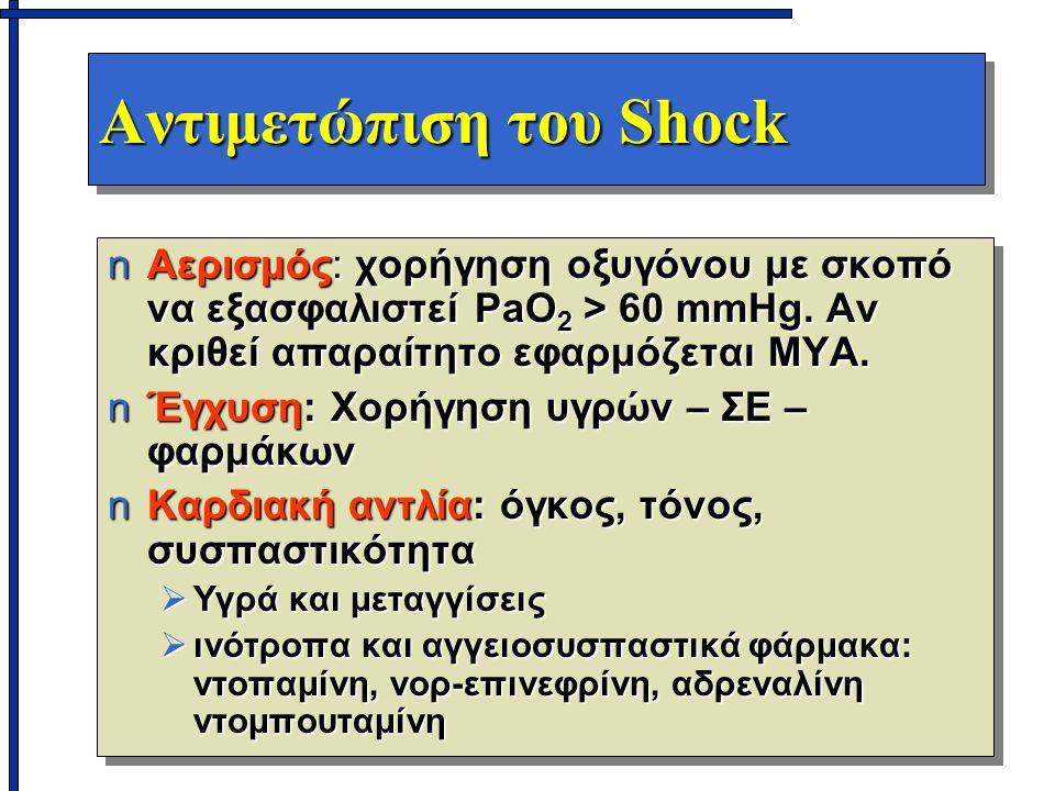 Αντιμετώπιση του Shock nΑερισμός: χορήγηση οξυγόνου με σκοπό να εξασφαλιστεί PaO 2 > 60 mmHg. Αν κριθεί απαραίτητο εφαρμόζεται ΜΥΑ. nΈγχυση: Χορήγηση