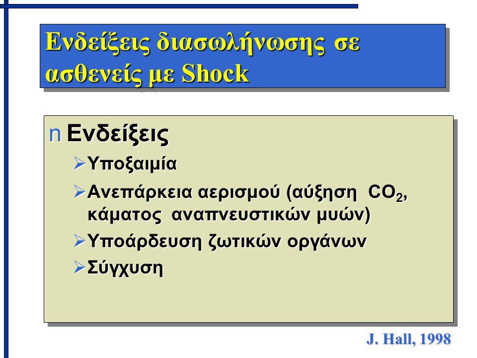 Ενδείξεις διασωλήνωσης σε ασθενείς με Shock nΕνδείξεις  Υποξαιμία  Ανεπάρκεια αερισμού (αύξηση CO 2, κάματος αναπνευστικών μυών)  Υποάρδευση ζωτικώ