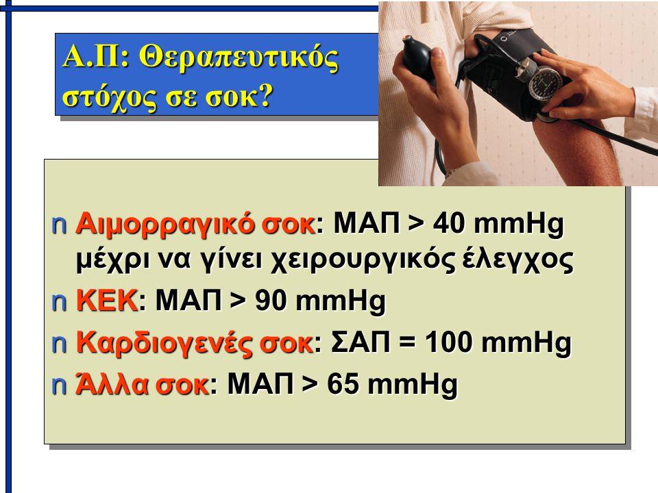 Α.Π: Θεραπευτικός στόχος σε σοκ? nΑιμορραγικό σοκ: ΜΑΠ > 40 mmHg μέχρι να γίνει χειρουργικός έλεγχος nΚΕΚ: ΜΑΠ > 90 mmHg nΚαρδιογενές σοκ: ΣΑΠ = 100 m