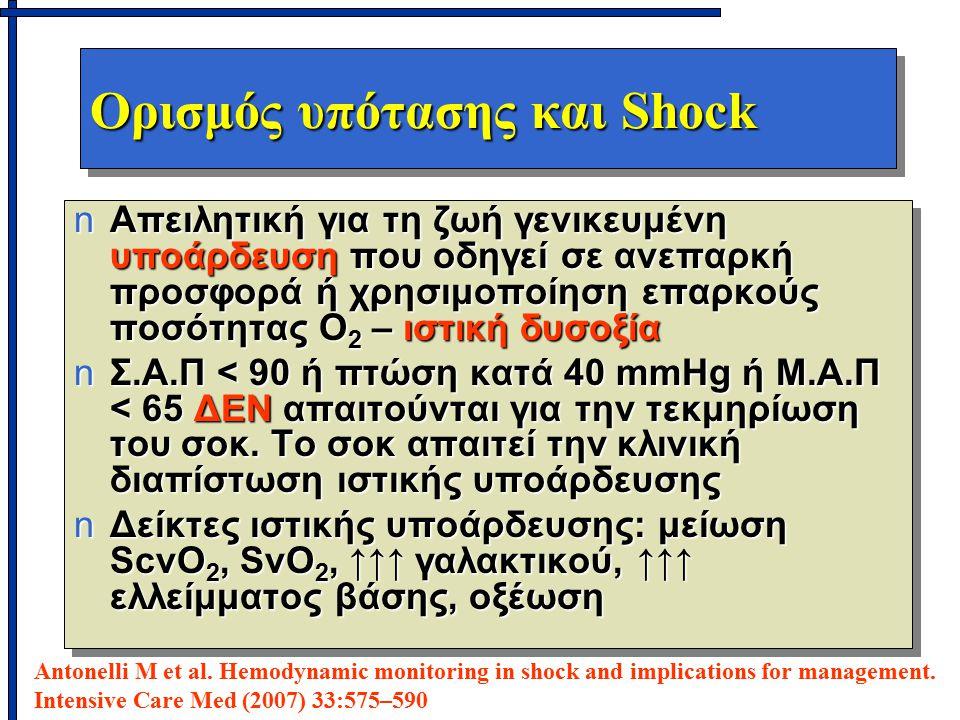 ScvO 2, SvO 2 και ολιγουρία