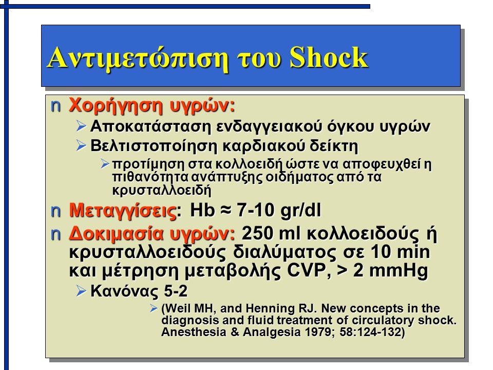 Αντιμετώπιση του Shock nΧορήγηση υγρών:  Αποκατάσταση ενδαγγειακού όγκου υγρών  Βελτιστοποίηση καρδιακού δείκτη  προτίμηση στα κολλοειδή ώστε να αποφευχθεί η πιθανότητα ανάπτυξης οιδήματος από τα κρυσταλλοειδή nΜεταγγίσεις: Hb ≈ 7-10 gr/dl nΔοκιμασία υγρών: 250 ml κολλοειδούς ή κρυσταλλοειδούς διαλύματος σε 10 min και μέτρηση μεταβολής CVP, > 2 mmHg  Κανόνας 5-2  (Weil MH, and Henning RJ.