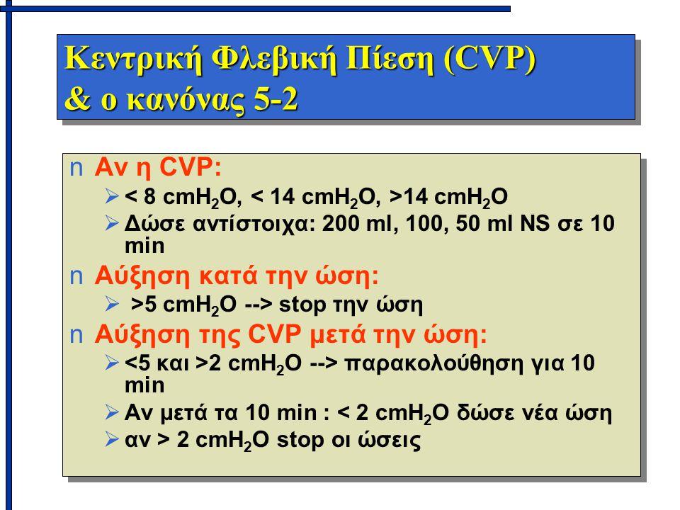 Κεντρική Φλεβική Πίεση (CVP) & ο κανόνας 5-2 n nΑν η CVP:   14 cmH 2 O   Δώσε αντίστοιχα: 200 ml, 100, 50 ml NS σε 10 min n nΑύξηση κατά την ώση:   >5 cmH 2 O --> stop την ώση n nΑύξηση της CVP μετά την ώση:   2 cmH 2 O --> παρακολούθηση για 10 min   Αν μετά τα 10 min : < 2 cmH 2 O δώσε νέα ώση   αν > 2 cmH 2 O stop οι ώσεις n nΑν η CVP:   14 cmH 2 O   Δώσε αντίστοιχα: 200 ml, 100, 50 ml NS σε 10 min n nΑύξηση κατά την ώση:   >5 cmH 2 O --> stop την ώση n nΑύξηση της CVP μετά την ώση:   2 cmH 2 O --> παρακολούθηση για 10 min   Αν μετά τα 10 min : < 2 cmH 2 O δώσε νέα ώση   αν > 2 cmH 2 O stop οι ώσεις