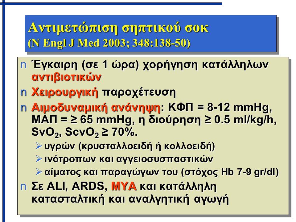 Αντιμετώπιση σηπτικού σοκ (N Engl J Med 2003; 348:138-50) nΈγκαιρη (σε 1 ώρα) χορήγηση κατάλληλων αντιβιοτικών nΧειρουργική παροχέτευση nΑιμοδυναμική ανάνηψη: ΚΦΠ = 8-12 mmHg, ΜΑΠ = ≥ 65 mmHg, η διούρηση ≥ 0.5 ml/kg/h, SvO 2, ScvO 2 ≥ 70%.