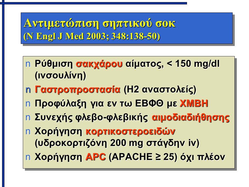 Αντιμετώπιση σηπτικού σοκ (N Engl J Med 2003; 348:138-50) nΡύθμιση σακχάρου αίματος, < 150 mg/dl (ινσουλίνη) nΓαστροπροστασία (Η2 αναστολείς) nΠροφύλα