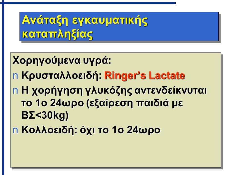 Ανάταξη εγκαυματικής καταπληξίας Χορηγούμενα υγρά: nΚρυσταλλοειδή: Ringer's Lactate nΗ χορήγηση γλυκόζης αντενδείκνυται το 1ο 24ωρο (εξαίρεση παιδιά με ΒΣ<30kg) Κολλοειδή: όχι το 1ο 24ωρο Κολλοειδή: όχι το 1ο 24ωρο Χορηγούμενα υγρά: nΚρυσταλλοειδή: Ringer's Lactate nΗ χορήγηση γλυκόζης αντενδείκνυται το 1ο 24ωρο (εξαίρεση παιδιά με ΒΣ<30kg) Κολλοειδή: όχι το 1ο 24ωρο Κολλοειδή: όχι το 1ο 24ωρο