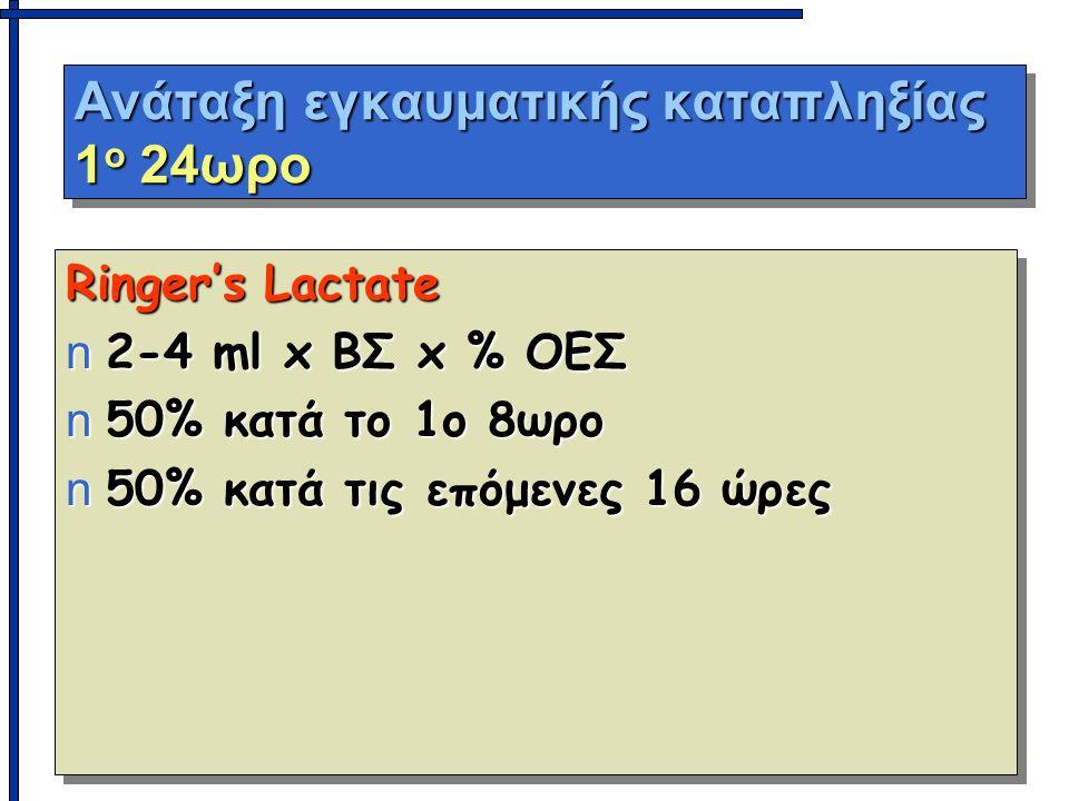 Ανάταξη εγκαυματικής καταπληξίας 1 ο 24ωρο Ringer's Lactate n2-4 ml x ΒΣ x % ΟΕΣ n50% κατά το 1ο 8ωρο n50% κατά τις επόμενες 16 ώρες Ringer's Lactate n2-4 ml x ΒΣ x % ΟΕΣ n50% κατά το 1ο 8ωρο n50% κατά τις επόμενες 16 ώρες