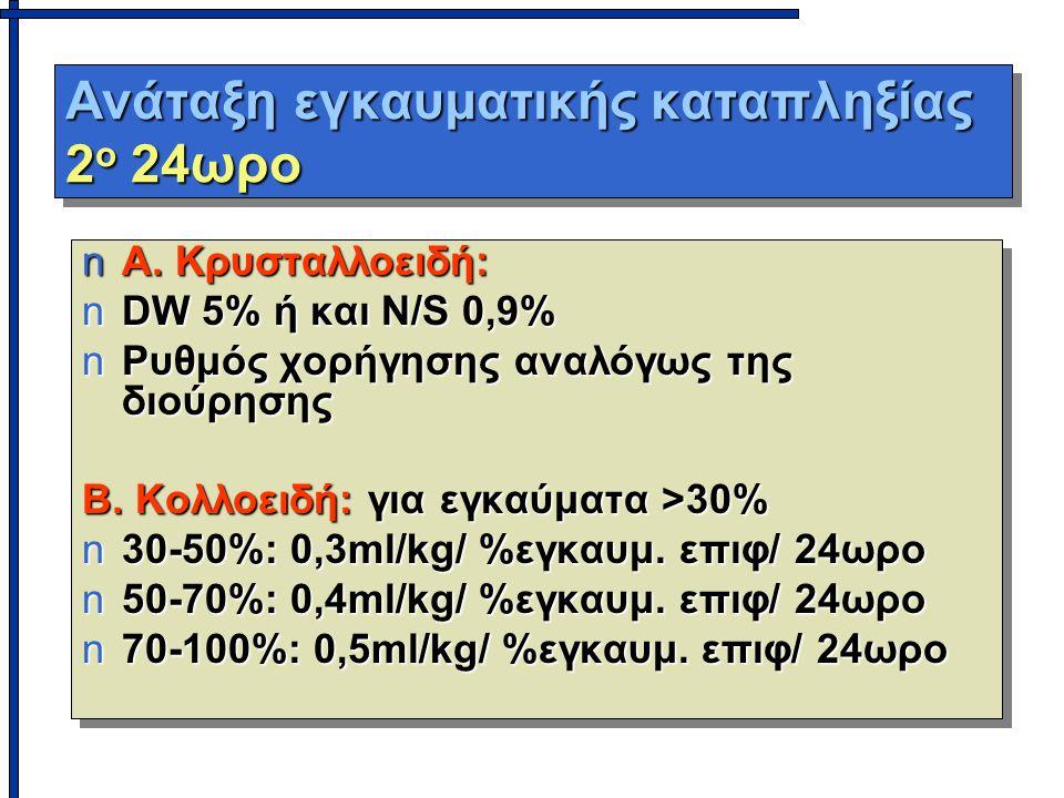 Ανάταξη εγκαυματικής καταπληξίας 2 ο 24ωρο nΑ. Κρυσταλλοειδή: nDW 5% ή και N/S 0,9% nΡυθμός χορήγησης αναλόγως της διούρησης Β. Κολλοειδή: για εγκαύμα