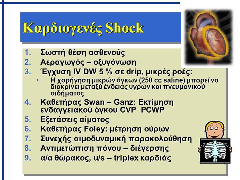 Καρδιογενές Shock 1.Σωστή θέση ασθενούς 2.Αεραγωγός – οξυγόνωση 3.Έγχυση IV DW 5 % σε drip, μικρές ροές: Η χορήγηση μικρών όγκων (250 cc saline) μπορε