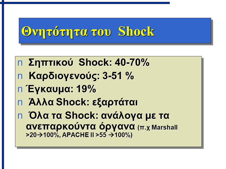 Θνητότητα του Shock Σηπτικού Shock: 40-70% Σηπτικού Shock: 40-70% n Καρδιογενούς: 3-51 % nΈγκαυμα: 19% n Άλλα Shock: εξαρτάται n Όλα τα Shock: ανάλογα με τα ανεπαρκούντα όργανα (π.χ Marshall >20  100%, APACHE II >55  100%) Σηπτικού Shock: 40-70% Σηπτικού Shock: 40-70% n Καρδιογενούς: 3-51 % nΈγκαυμα: 19% n Άλλα Shock: εξαρτάται n Όλα τα Shock: ανάλογα με τα ανεπαρκούντα όργανα (π.χ Marshall >20  100%, APACHE II >55  100%)