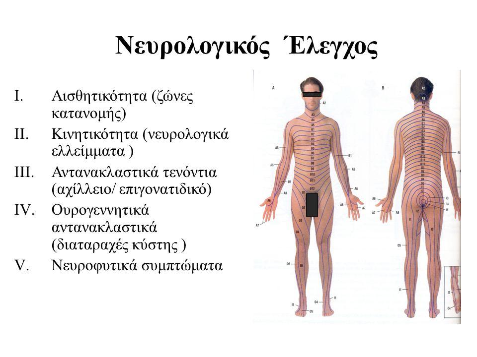 Νευρολογικός Έλεγχος I.Αισθητικότητα (ζώνες κατανομής) II.Κινητικότητα (νευρολογικά ελλείμματα ) III.Αντανακλαστικά τενόντια (αχίλλειο/ επιγονατιδικό)