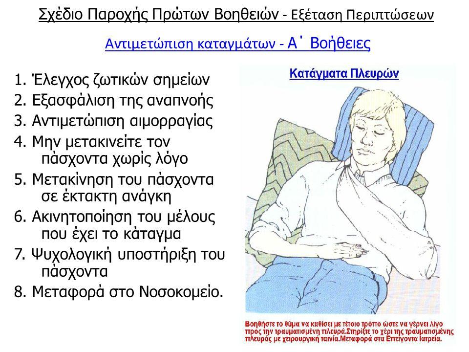 65 Αντιμετώπιση καταγμάτων - Α΄ Βοήθειες 1. Έλεγχος ζωτικών σημείων 2. Εξασφάλιση της αναπνοής 3. Αντιμετώπιση αιμορραγίας 4. Μην μετακινείτε τον πάσχ