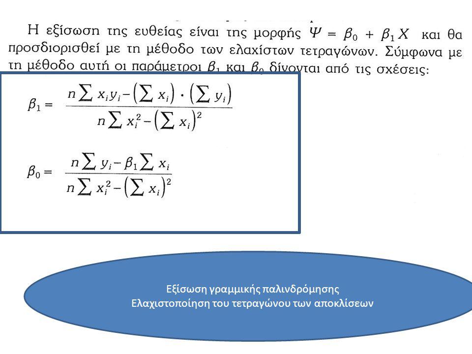 Εξίσωση γραμμικής παλινδρόμησης Ελαχιστοποίηση του τετραγώνου των αποκλίσεων