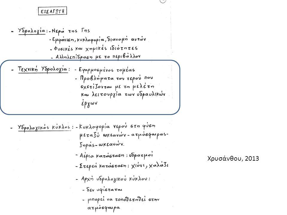 Υπολογίζω Το ΔΝ και κατόπιν το Ν Τότε με γραμμική παρεμβολή από τον προηγούμενο πίνακα Προσδιορίζω την αντίστοιχη παροχή….