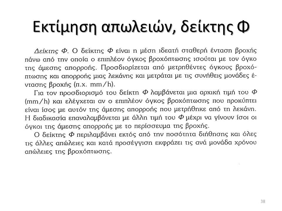 Εκτίμηση απωλειών, δείκτης Φ 38
