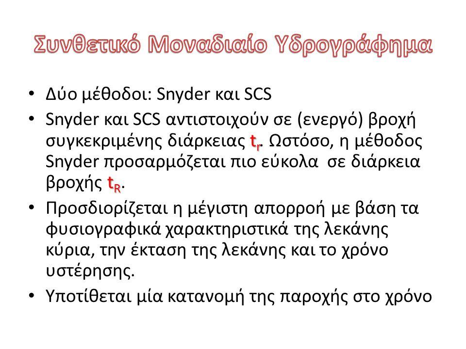 Δύο μέθοδοι: Snyder και SCS t r t R Snyder και SCS αντιστοιχούν σε (ενεργό) βροχή συγκεκριμένης διάρκειας t r. Ωστόσο, η μέθοδος Snyder προσαρμόζεται