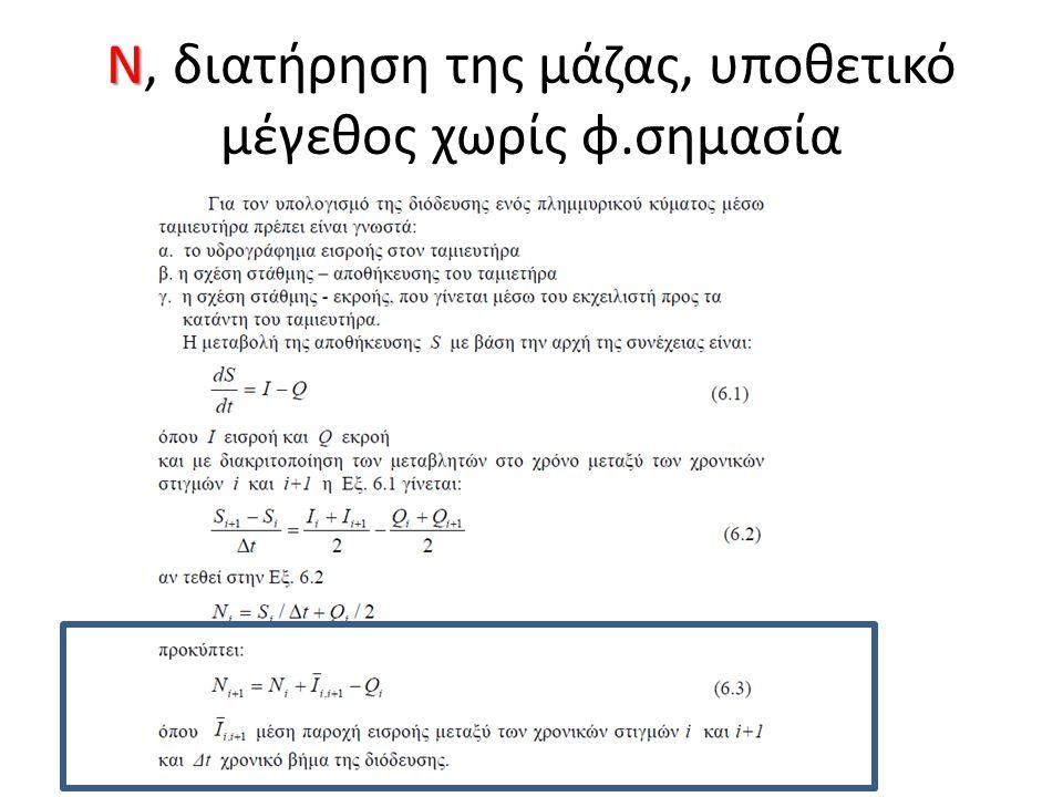 Ν Ν, διατήρηση της μάζας, υποθετικό μέγεθος χωρίς φ.σημασία