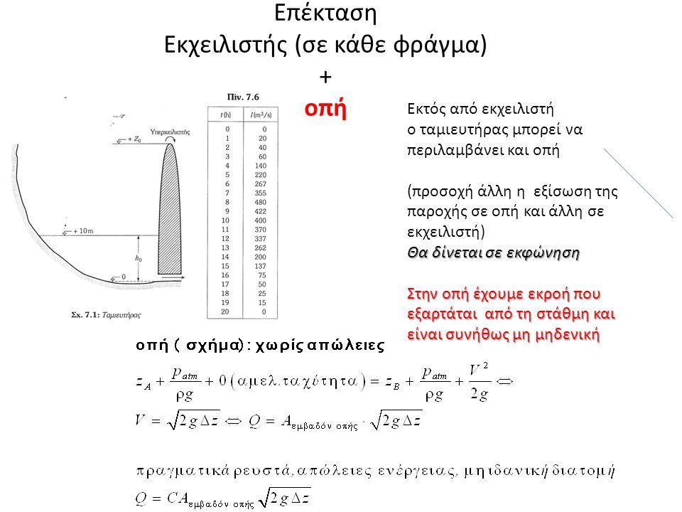 Επέκταση Εκχειλιστής (σε κάθε φράγμα) + οπή Εκτός από εκχειλιστή ο ταμιευτήρας μπορεί να περιλαμβάνει και οπή (προσοχή άλλη η εξίσωση της παροχής σε ο
