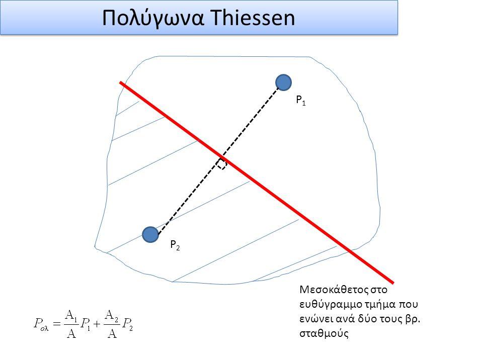 P1P1 P2P2 Μεσοκάθετος στο ευθύγραμμο τμήμα που ενώνει ανά δύο τους βρ. σταθμούς Πολύγωνα Thiessen