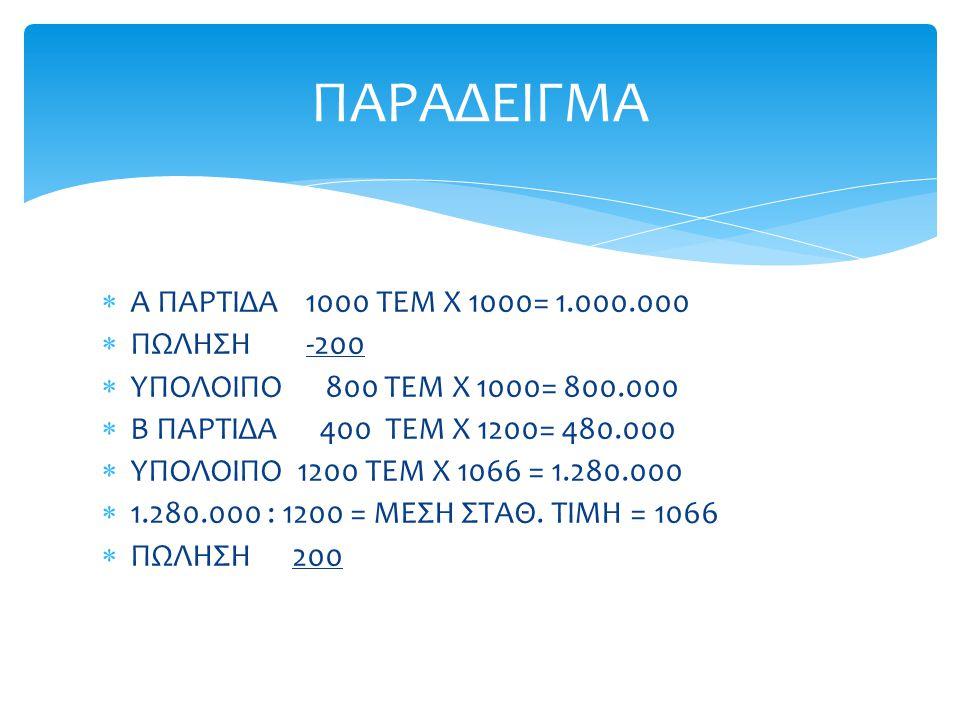  Α ΠΑΡΤΙΔΑ 1000 ΤΕΜ Χ 1000= 1.000.000  ΠΩΛΗΣΗ -200  ΥΠΟΛΟΙΠΟ 800 ΤΕΜ Χ 1000= 800.000  Β ΠΑΡΤΙΔΑ 400 ΤΕΜ Χ 1200= 480.000  ΥΠΟΛΟΙΠΟ 1200 ΤΕΜ Χ 1066 = 1.280.000  1.280.000 : 1200 = ΜΕΣΗ ΣΤΑΘ.