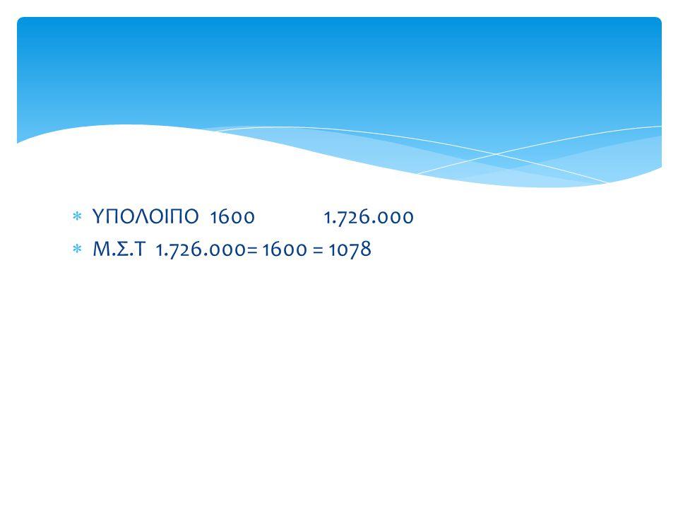  ΥΠΟΛΟΙΠΟ 1600 1.726.000  Μ.Σ.Τ 1.726.000= 1600 = 1078