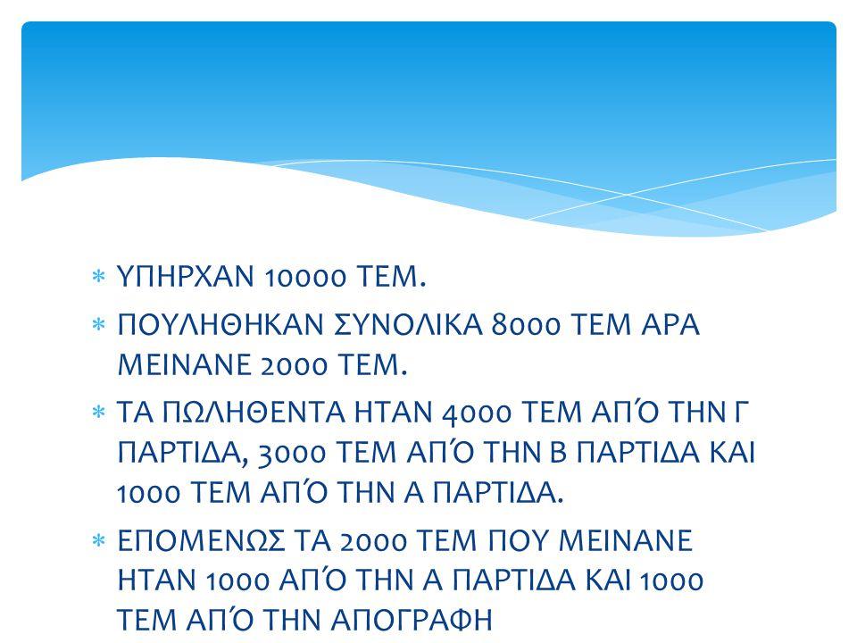  ΥΠΗΡΧΑΝ 10000 ΤΕΜ. ΠΟΥΛΗΘΗΚΑΝ ΣΥΝΟΛΙΚΑ 8000 ΤΕΜ ΑΡΑ ΜΕΙΝΑΝΕ 2000 ΤΕΜ.