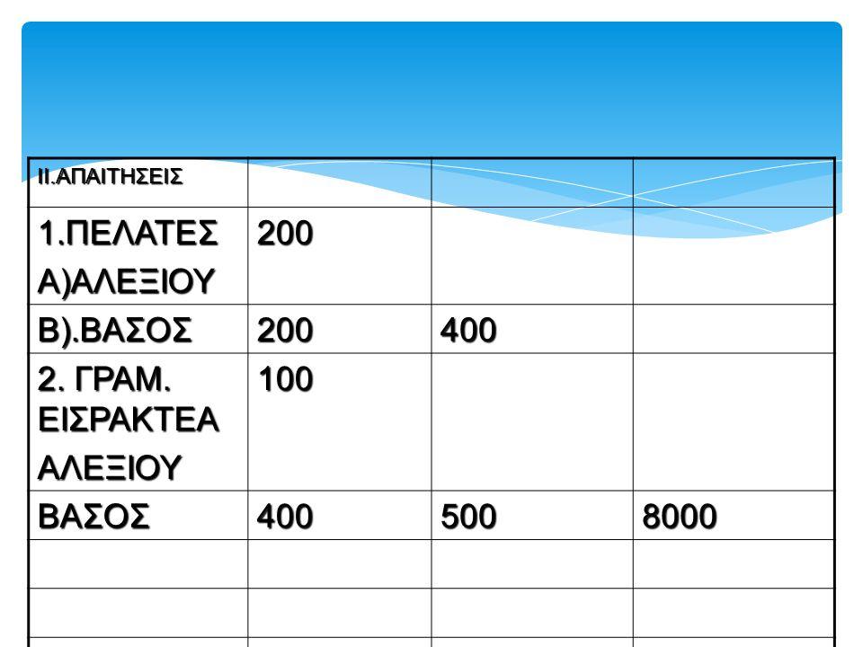 ΙΙ.ΑΠΑΙΤΗΣΕΙΣ 1.ΠΕΛΑΤΕΣΑ)ΑΛΕΞΙΟΥ200 Β).ΒΑΣOΣ 200400 2. ΓΡΑΜ. ΕΙΣΡΑΚΤΕΑ ΑΛΕΞΙΟΥ100 ΒΑΣΟΣ4005008000